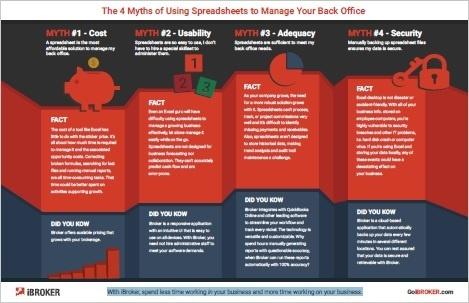 Infographic_4SpreadsheetMyths_Thumb.jpg