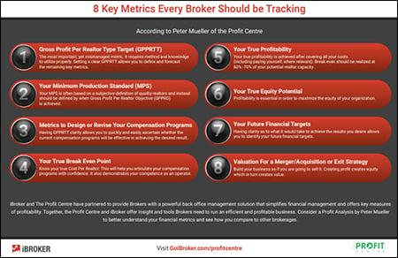 iBroker - 8 Key Metrics Every Broker Should Be Tracking