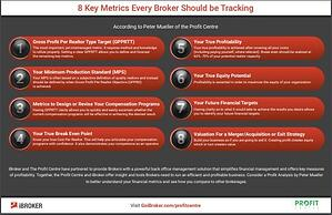 Infographic - 8 Key Metrics Every Broker Should be Tracking