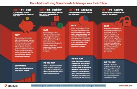 The 4 Myths of Using Spreadsheets to Manage Your Back Office